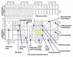 2004 Ford Focus Fuse Diagram