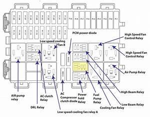 2007 Ford Focus Fuse Diagram 37827 Desamis It
