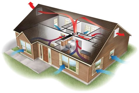 how does an attic fan work attic whole house fan installs central nj union clark