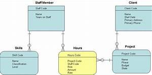 Sql Server Reference Guide