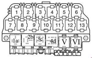 98 Volkswagen Jettum Fuse And Relay Diagram by Volkswagen Passat B5 1996 2005 Fuse Box Diagram