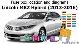Fuse Box Location And Diagrams  Lincoln Mkz Hybrid  2013