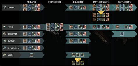 Myrmidon And Apocalypse Blueprint Internals