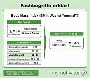 Body Mass Index Berechnen Frau : fachwissen erkl rt mymotivator motivation zum abnehmen ~ Themetempest.com Abrechnung