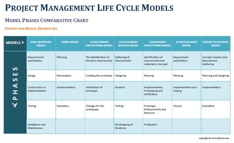 Project Management Life Cycle  It Training And Consulting. Jacksonville Maid Service Switch Banks Online. Electrician Little Rock Ar Refiance Car Loan. Business Case For Cloud Computing. Emmanuel Faith Church Escondido. Welchol Mechanism Of Action Stock Yards Bank. Windows 7 Remote Desktop Internet Spped Tes. Best Business Schools In Michigan. Best Marriott Rewards Credit Card