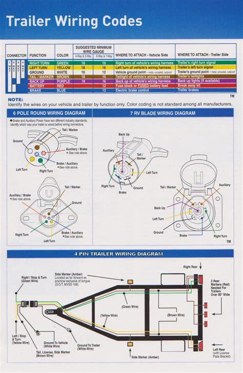 car trailers for electrical wiring diagrams trailer