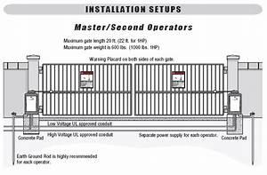 Liftmaster 120v Ac Single Swing Gate Operator