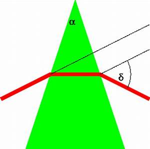 Wellenlänge Licht Berechnen : physik i f r ingenieure ~ Themetempest.com Abrechnung