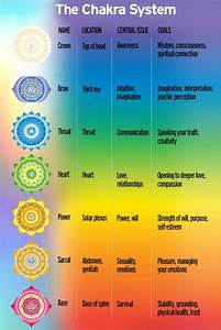 A 6 Minute Chakra Practice To Supercharge Your Day The