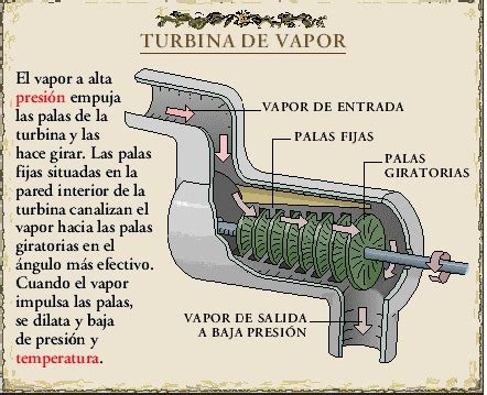 turbina de vapor taringa