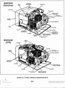 I Have A Rv 4000 Onans Generator  1994  It Starts  But