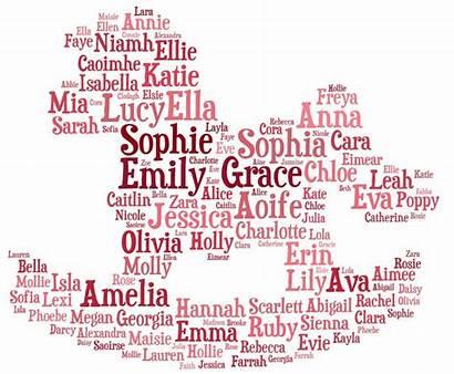 Names Popular Babies Wordle Boys Nome Nomes