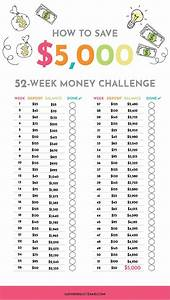 How To Easily Save 5000 52 Week Money Challenge Money
