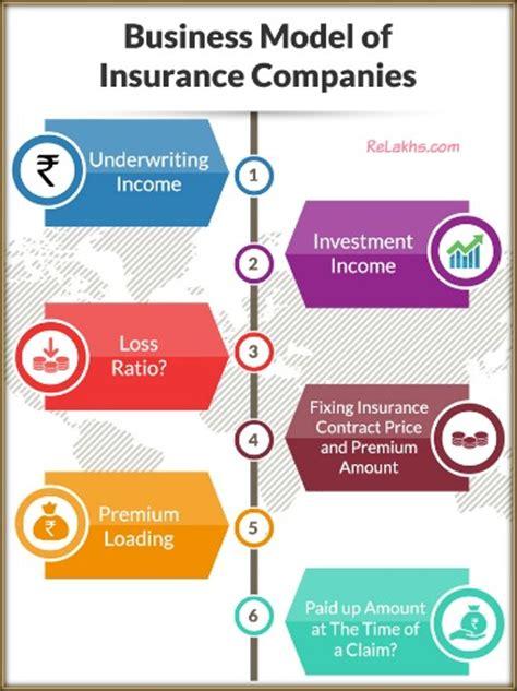 business revenue model  insurance companies