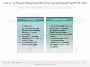 Unique Product Portfolio Advantages And Disadvantages