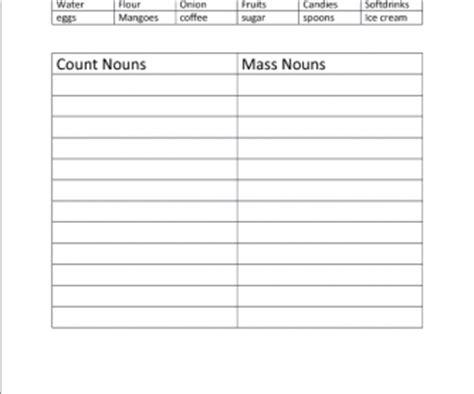 count nouns and mass nouns