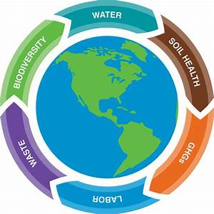 Bayer's Grow On Horticulture Sustainability Program | Crop ...