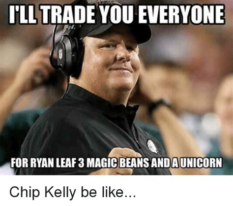 Chip Kelly Memes - funny be like memes of 2016 on sizzle dicks