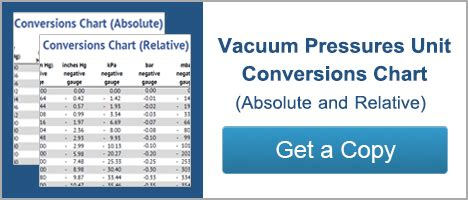 Vacuum Measurement Units by Kilopascal To Pound Per Square Inch Kpa To Psi Conversion