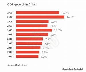 Making Sense of China's 2017 Economic Growth Target ...