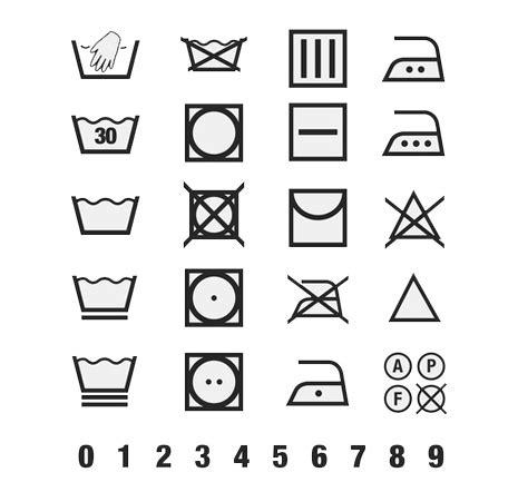 symbole interdiction seche linge إرشادات الغسيل الأساسية الموجودة على علامات العناية بالملابس cosmos le