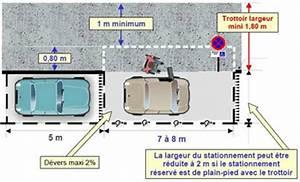 Place De Parking Dimension : fiche de cas n 3 le stationnement r serv pour les personnes handicap es accessibilit en ~ Medecine-chirurgie-esthetiques.com Avis de Voitures