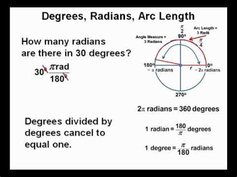 Degrees, Radians, And Arc Length Youtube