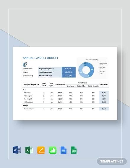 sample annual budget templates  google docs google