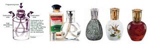 Le Berger Wicks When To Replace by Le Berger Wicks When To Replace Le Berger Fragrance