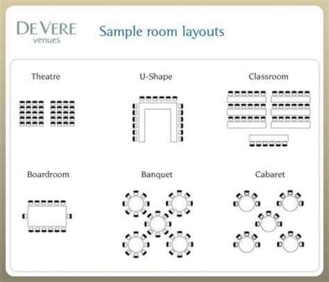 wedding reception layout wedding planning designing reception room layout