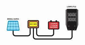 Wiring Diagram Lampu Pju