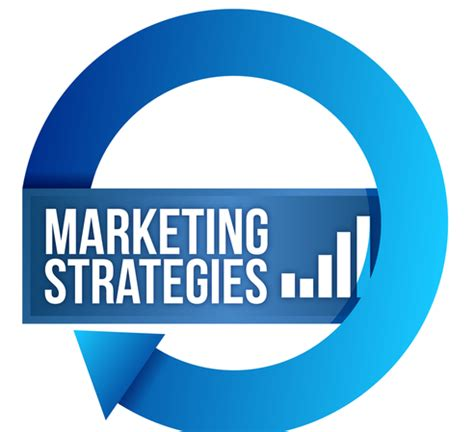 Marketing Strategies by 20 Traits Of Successful Cmos