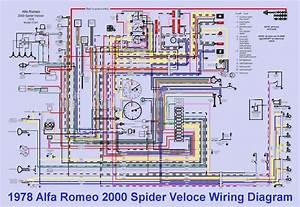 Mahindra Wiring Diagram
