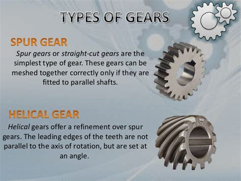 Gears & Its Types