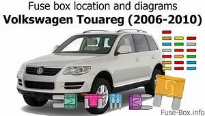 2009 Volkswagen Routan Fuse Box Diagram Diagram Base