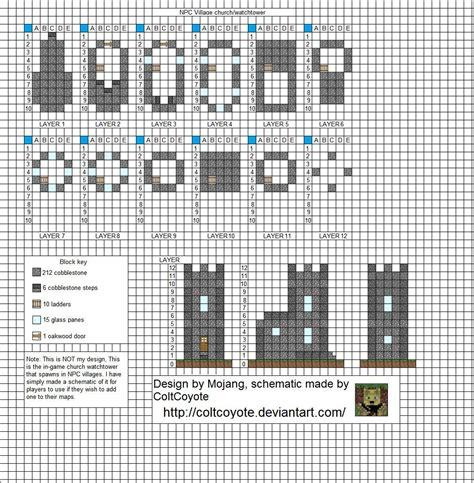 minecraft blueprints step  step modern house modern house