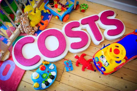 preschool costs parents quitting because of cost of childcare 766