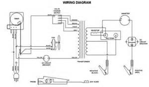 similiar schumacher se 82 6 schematic keywords schumacher battery charger wiring diagram on schumacher model se