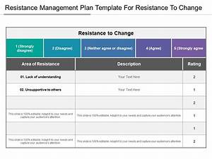 Resistance Management Plan Template For Resistance To