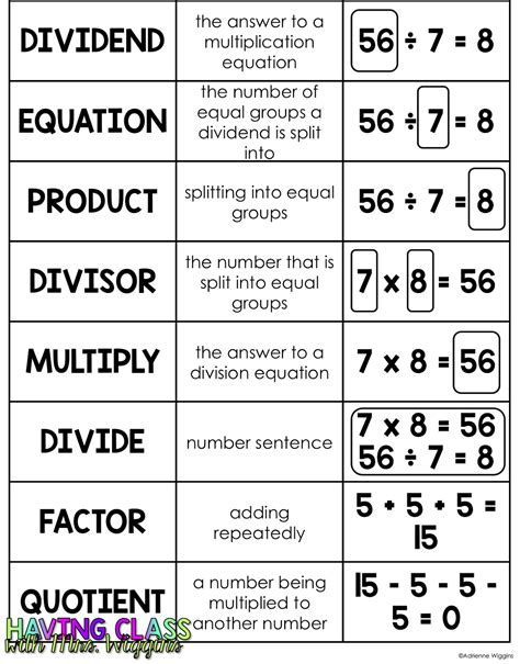 multiplication interactive notebooks humpday highlight