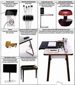 Rangement Cable Bureau : on en parle ~ Premium-room.com Idées de Décoration