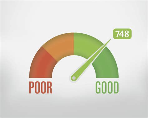 Where Do You Rank: RP Funding's Credit Score Guide