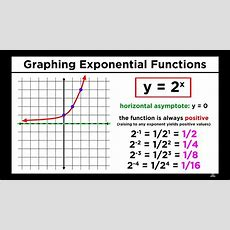 Evaluating And Graphing Exponential Functions Youtube
