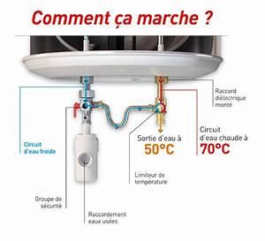 Prix D Un Chauffe Eau électrique : prix chauffe eau electrique pas cher ~ Premium-room.com Idées de Décoration