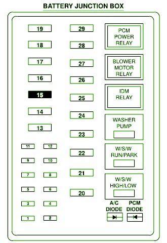 ford  super duty diesel fuse box diagram circuit wiring diagrams