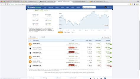 This post contains affiliate links. How To Buy Bitcoin Using Coinbase | Earn Free Bitcoin In A Second