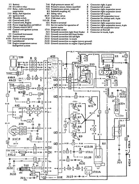 1998 Volvo S90 Fuse Box by 1998 S90 Volvo Fuel System Wiring Diagram