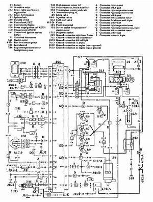 Relay Diagram 1998 S90 Chinomiko 41242 Enotecaombrerosse It