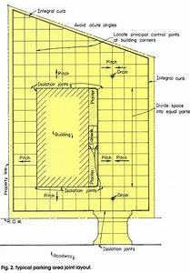Squash Spacing Diagram