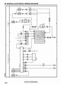 Toyota Grand Hiace Wiring Diagram
